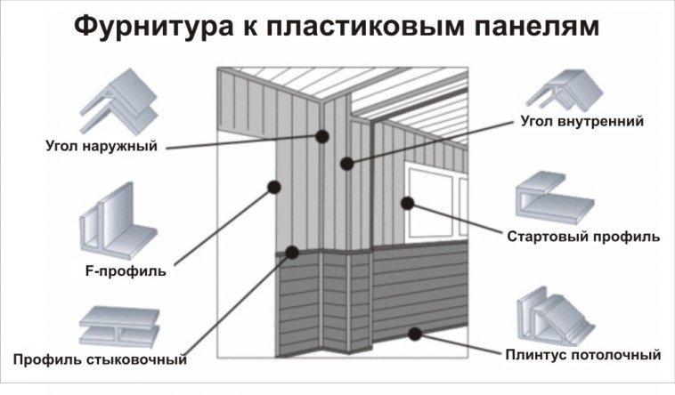 Furnitura-dlja-panelej-pvh