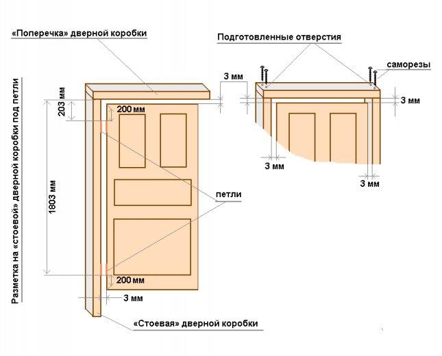 Как самому сделать межкомнатную дверь