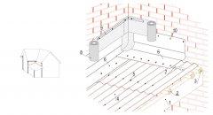 Варіант оформлення примикання покрівлі до стіни
