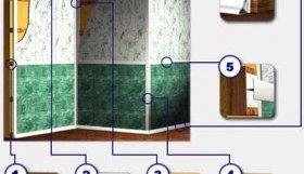 Варіанти облицювання пластиковими панелями
